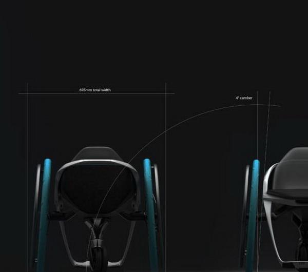 概念轮椅设计,前所未有的新奇功能轮椅