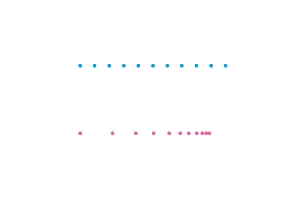 设计师须知,平面构成基本要素线的处理技巧和方法