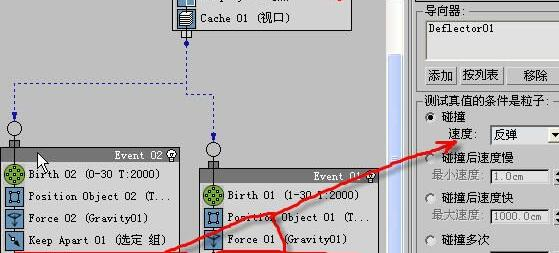 3dsmax图文教程,教你如何用PF粒子制作水幕