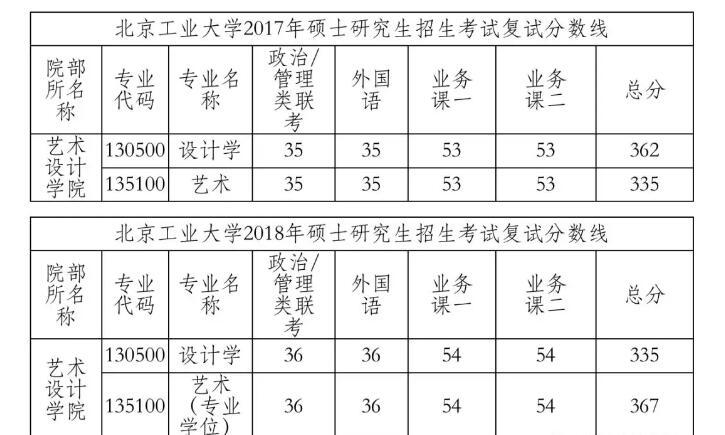 分数线(2017-2018).jpg