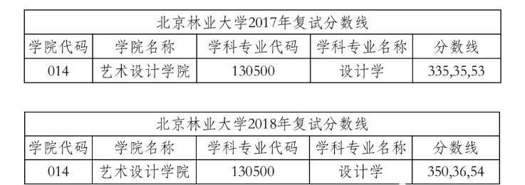 分数线(2017-2018)2.jpg